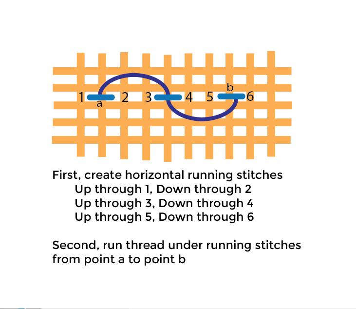 Laced Running Stitch