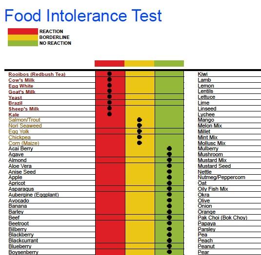 food-panel.jpg