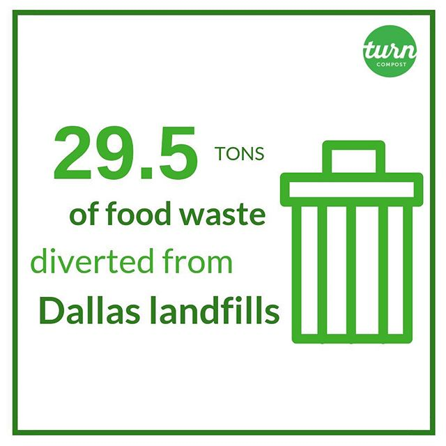 Starting year 2 off strong! 👏🏻 . #turncompost #turndallas #foodwaste #zerowaste #foodscraps #compost #smallbiz #dallaszerowaste #feedpeoplenotlandfills #landfills #divertingfoodwaste