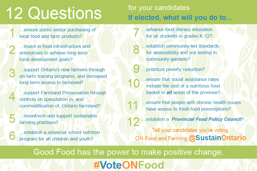 Learn More about Sustain Ontario's Vote ON Food campaign  here.