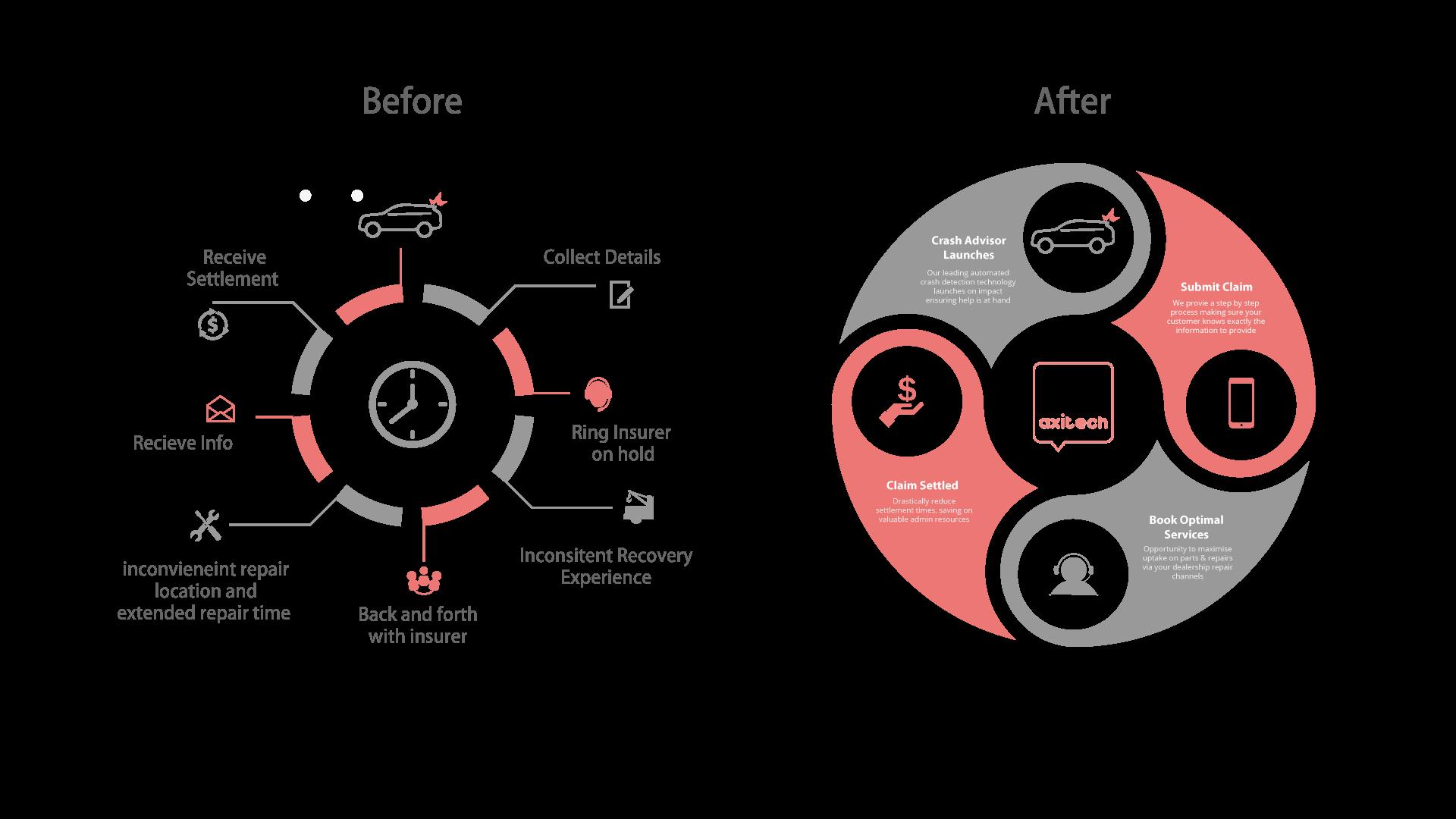 diagram-aitech-2.png