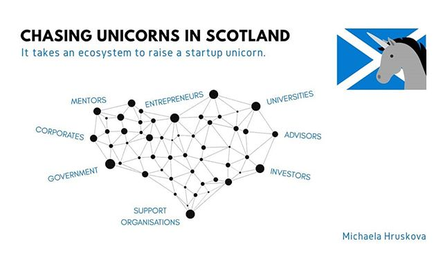 Presenting my PhD research in under three minutes at the 3 Minute Thesis competition later today. The nerves are kicking in and I even dreamt about messing it up very badly so can't wait to finally do the presentation... If you're around, stop by the Senate Room at the University of Glasgow at 3pm. #PhD #research #ecosystem #unicorn #Scotland #ScotlandCanDo #3MT