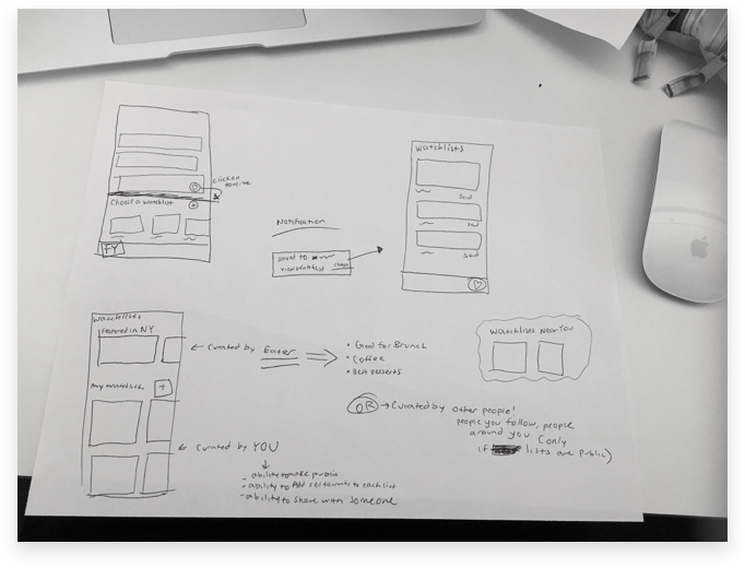 Low-Fidelity Sketches of the Watchlist Feature