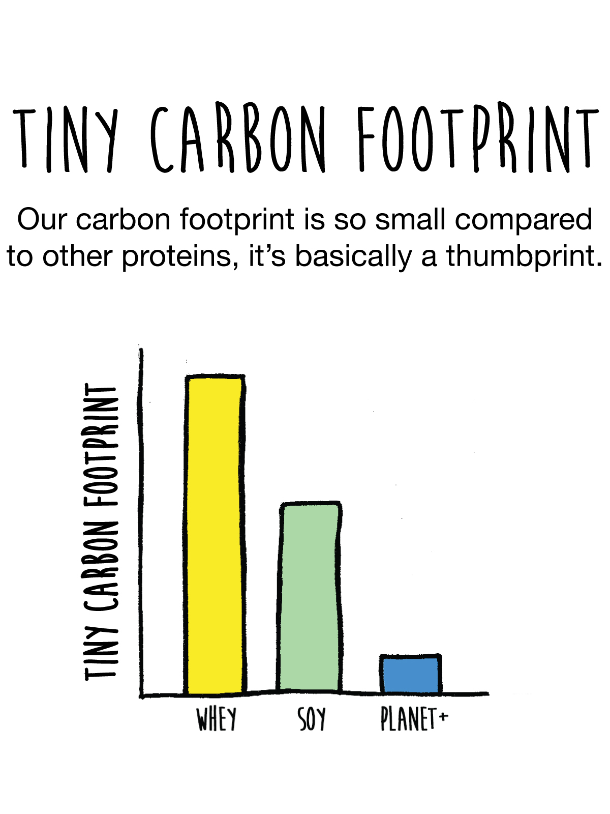carbonfootprint.jpg