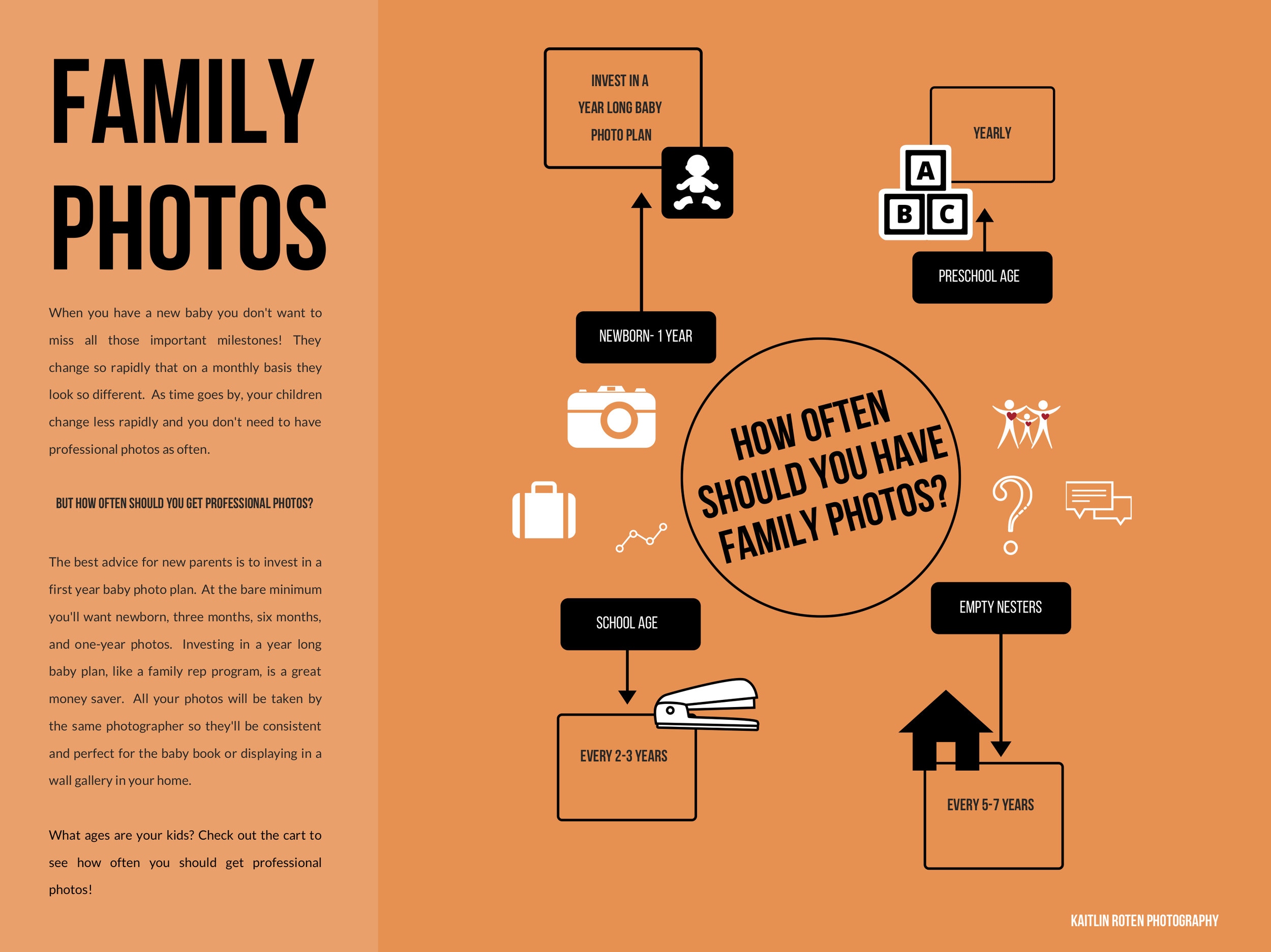 how often should you get family photos