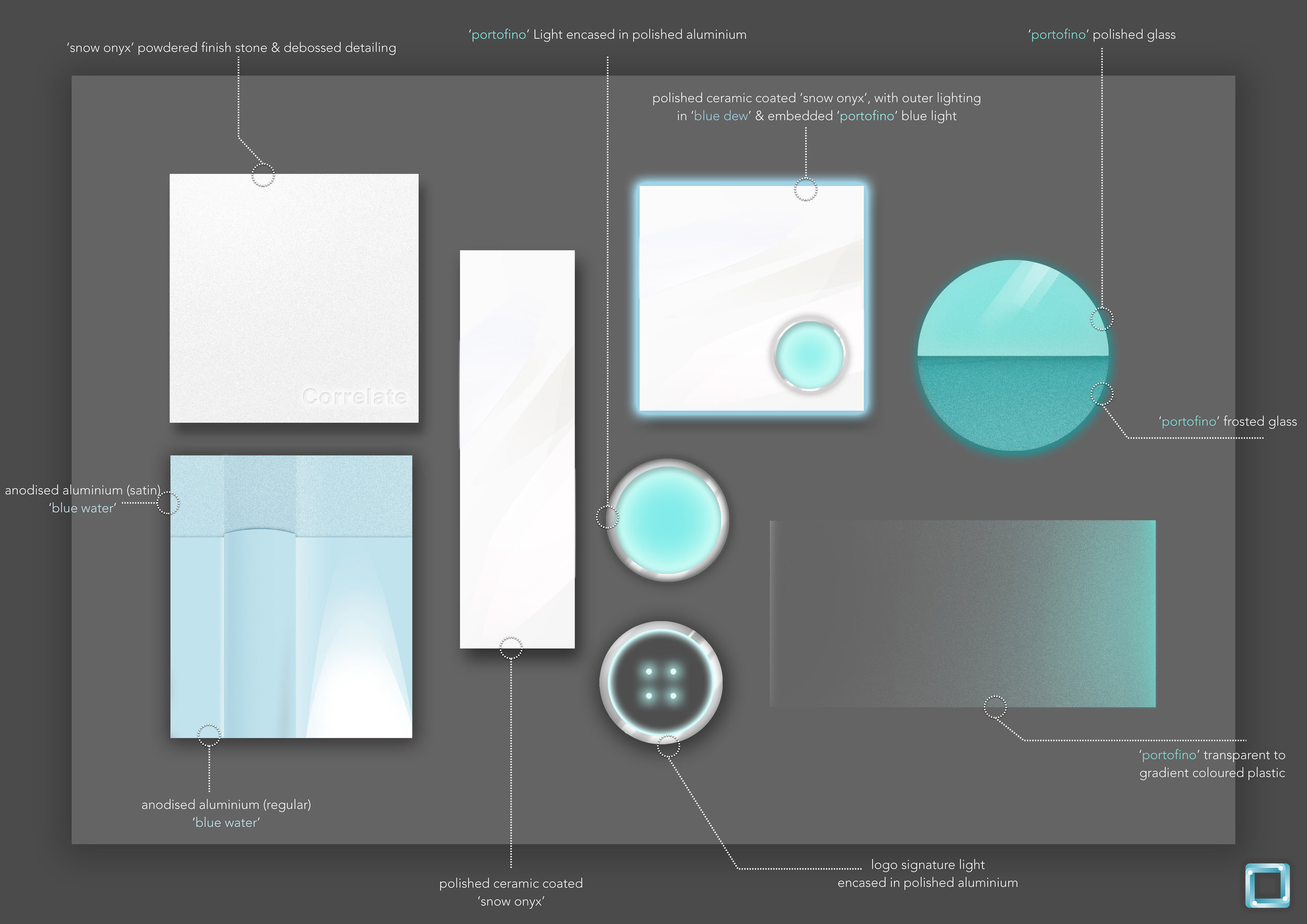 Physical material board- direction for tangible experience
