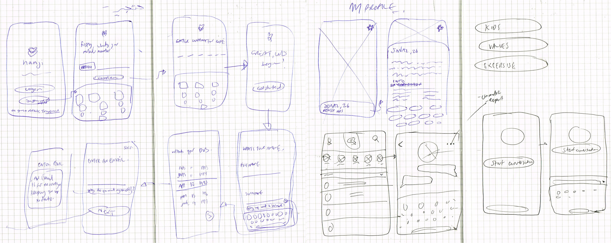 Early wireframing- This brief was very iterative because of the contact and collaboration with the software engineer.