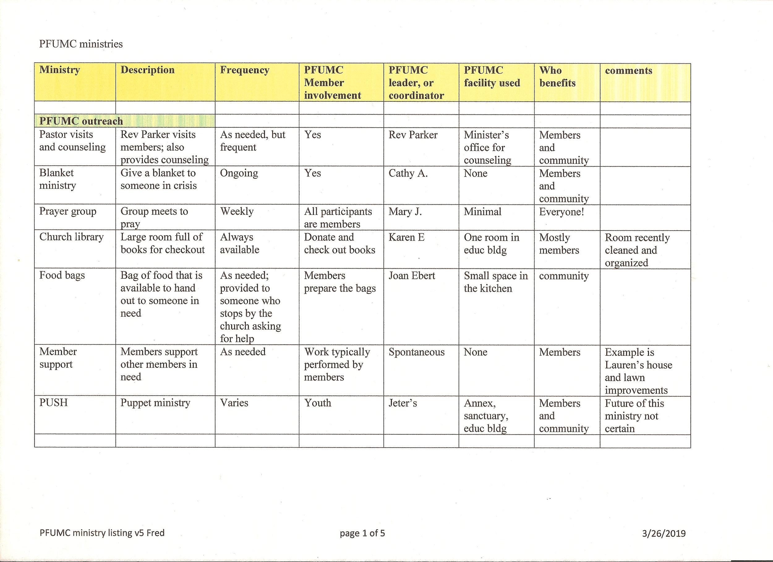 Para 213 Report p.16.jpg