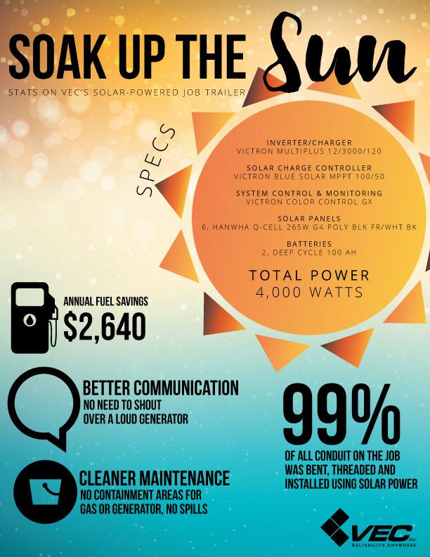 Solar-Job-Trailer_Infographic.jpg