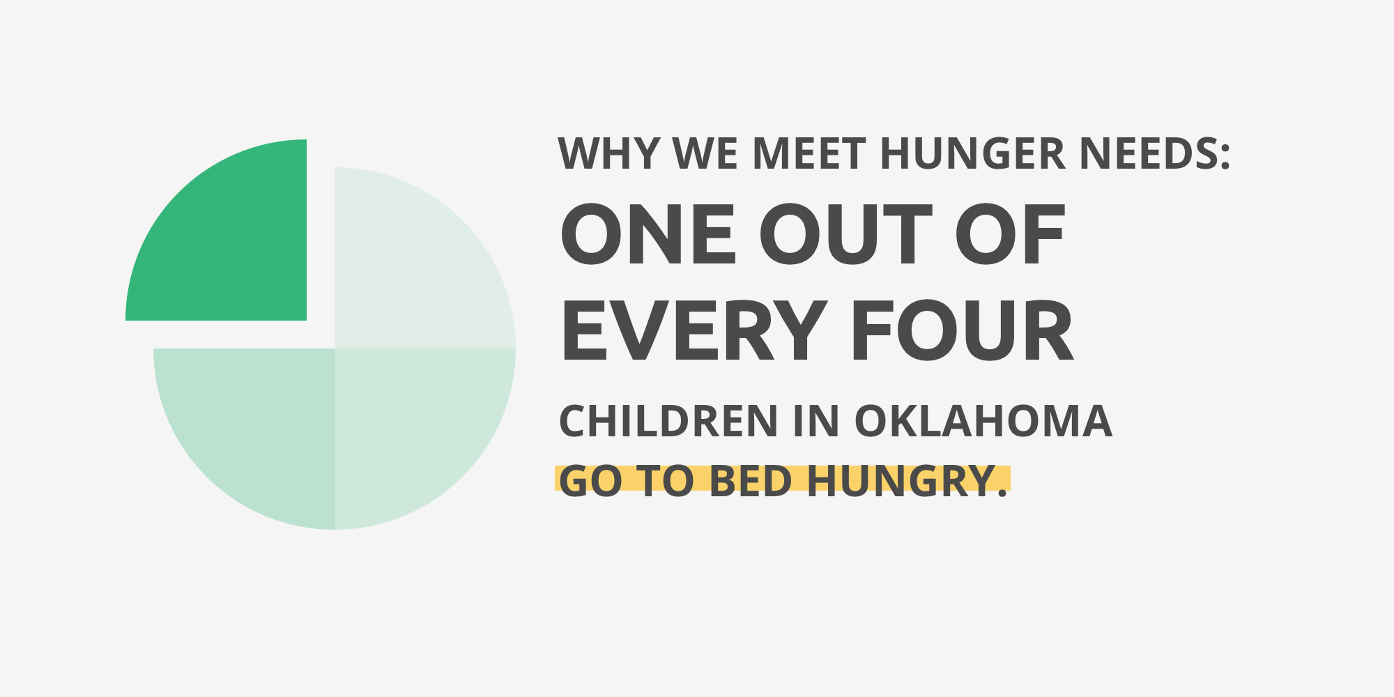 why we meet hunger needs.png