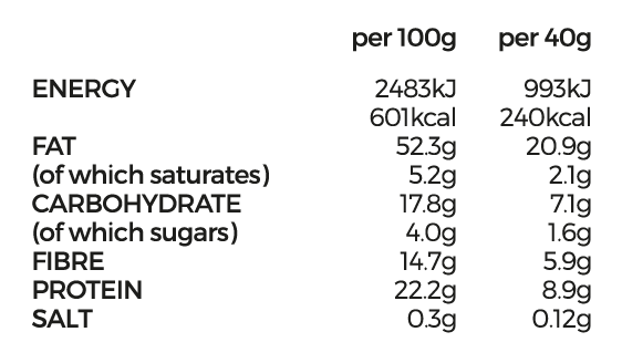 almonds nutrition-01.png