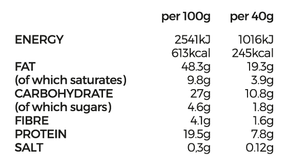 cashews nutrition-01.png