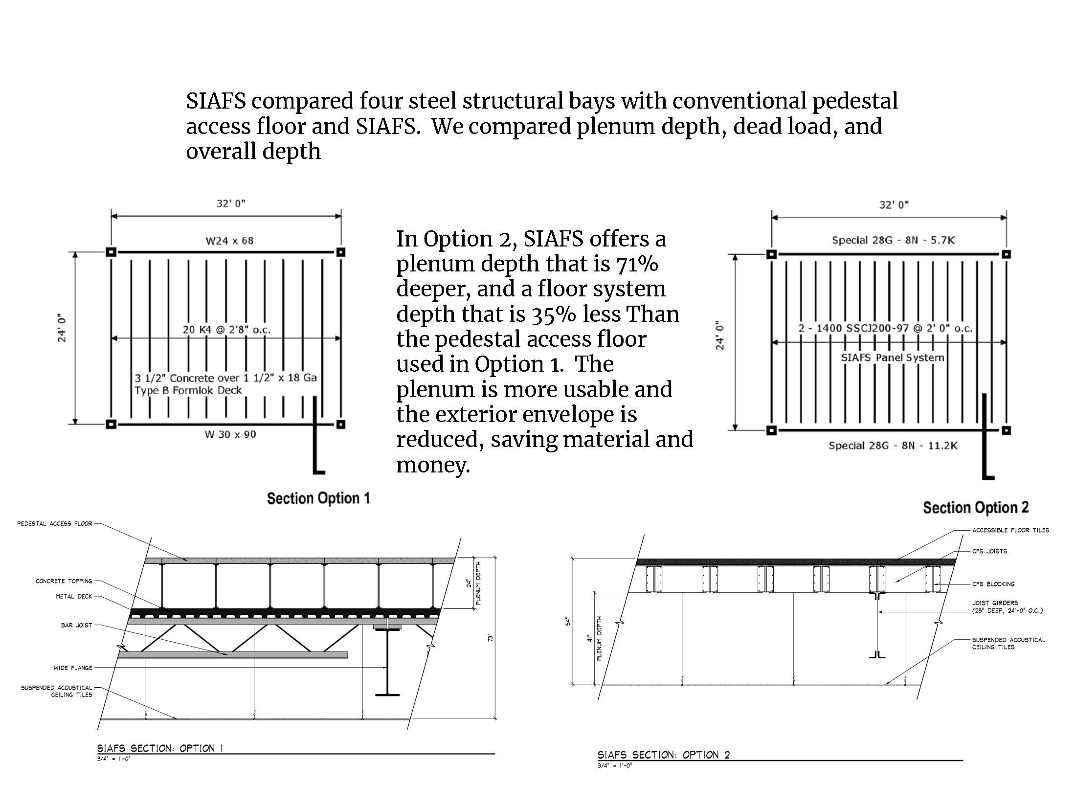 Comparison SIAFS vs. Pedestal Access Floor_Page_1.jpg