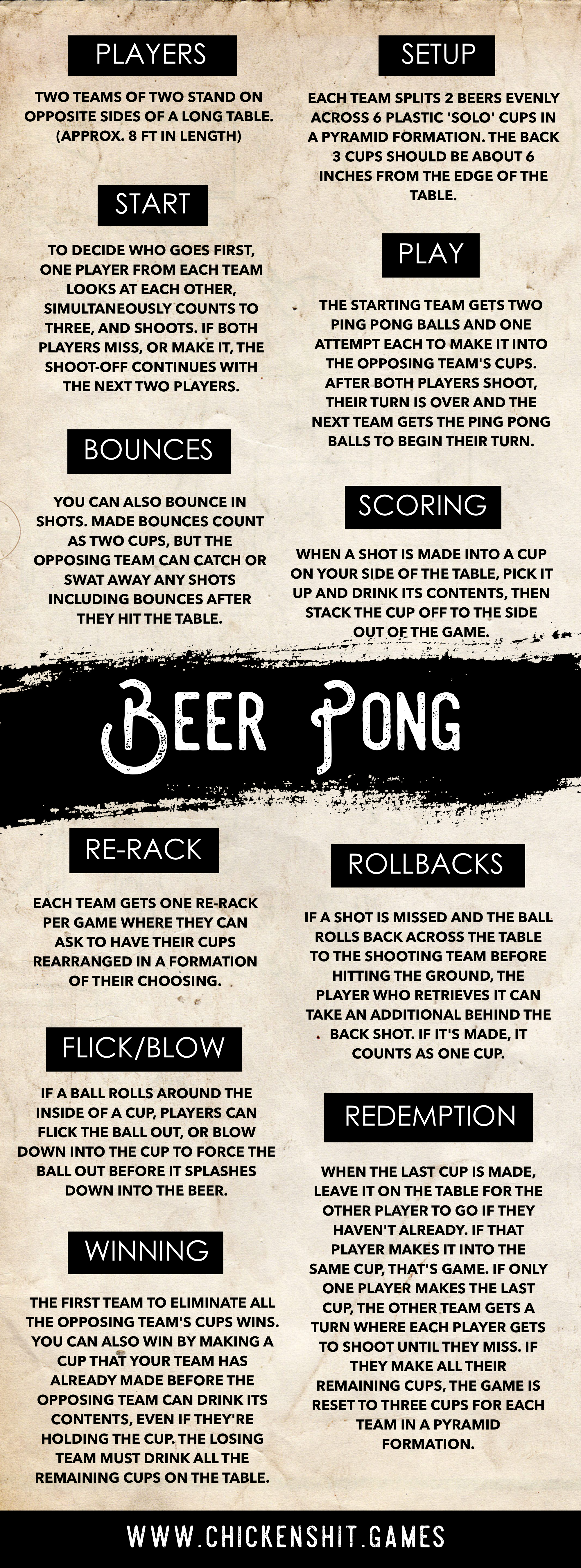 Beer Pong Rules 2020 Chickenshit The Card Game You Play With Strangers