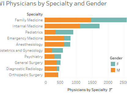 wi physicians 3.PNG
