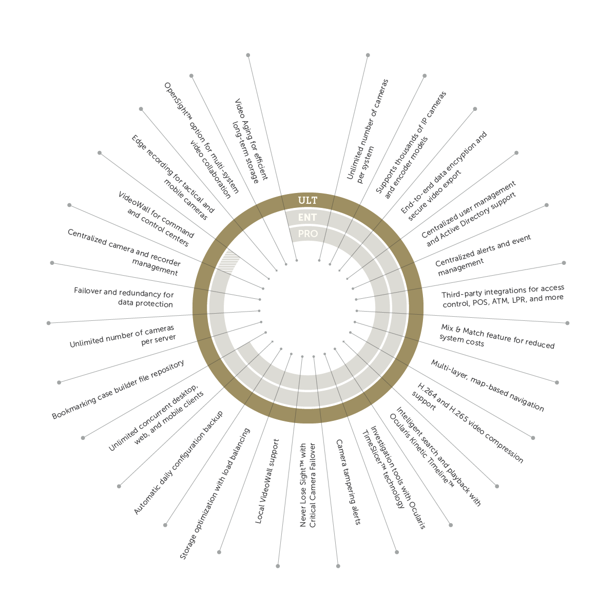 Ocularis_Wheel_ULT.png