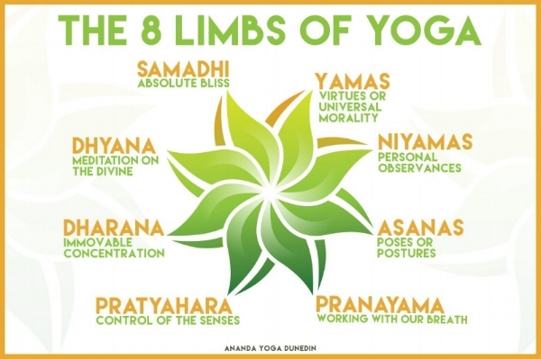 EIGHT LIMBS OF YOGA - Join Fabio to explore this path to liberation and freedom, discovering along the way moral disciplines, positive duties, posture, breath, concentration, meditation and more...Nine weeks from Wednesday 31st January 20186.15 - 7.45pm$225With Fabio