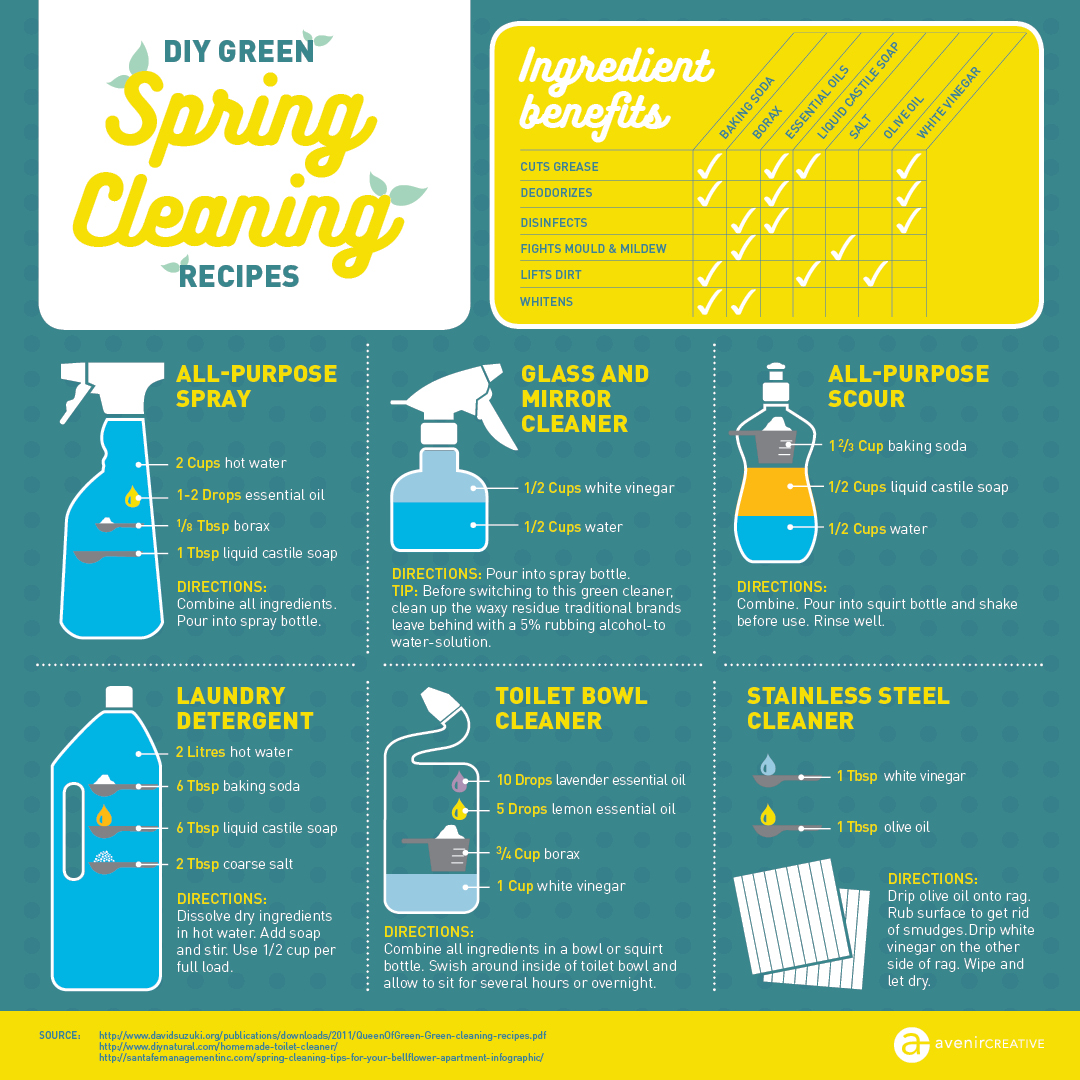 avenircreative-Spring-Cleaning.jpg