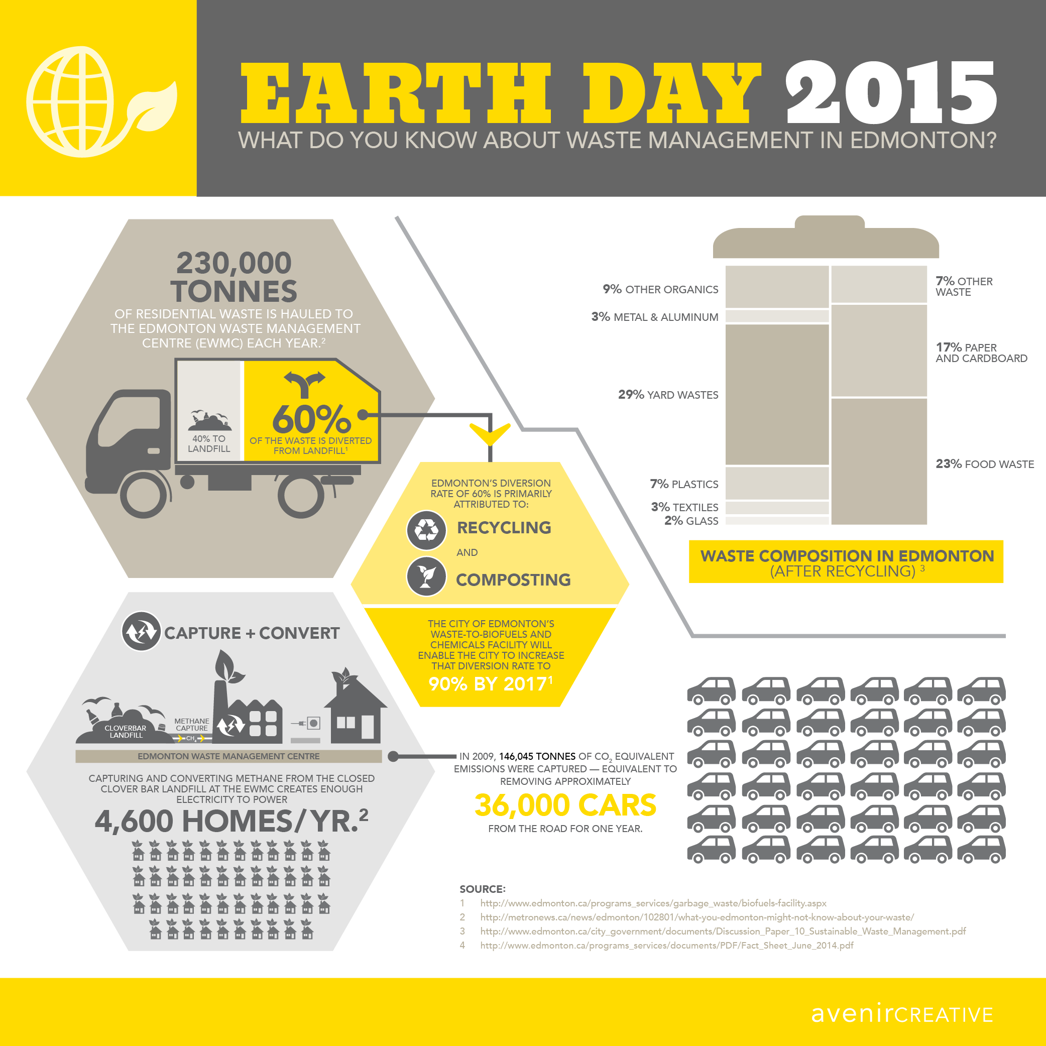 avenircreative-Earth-Day-Infograph.png