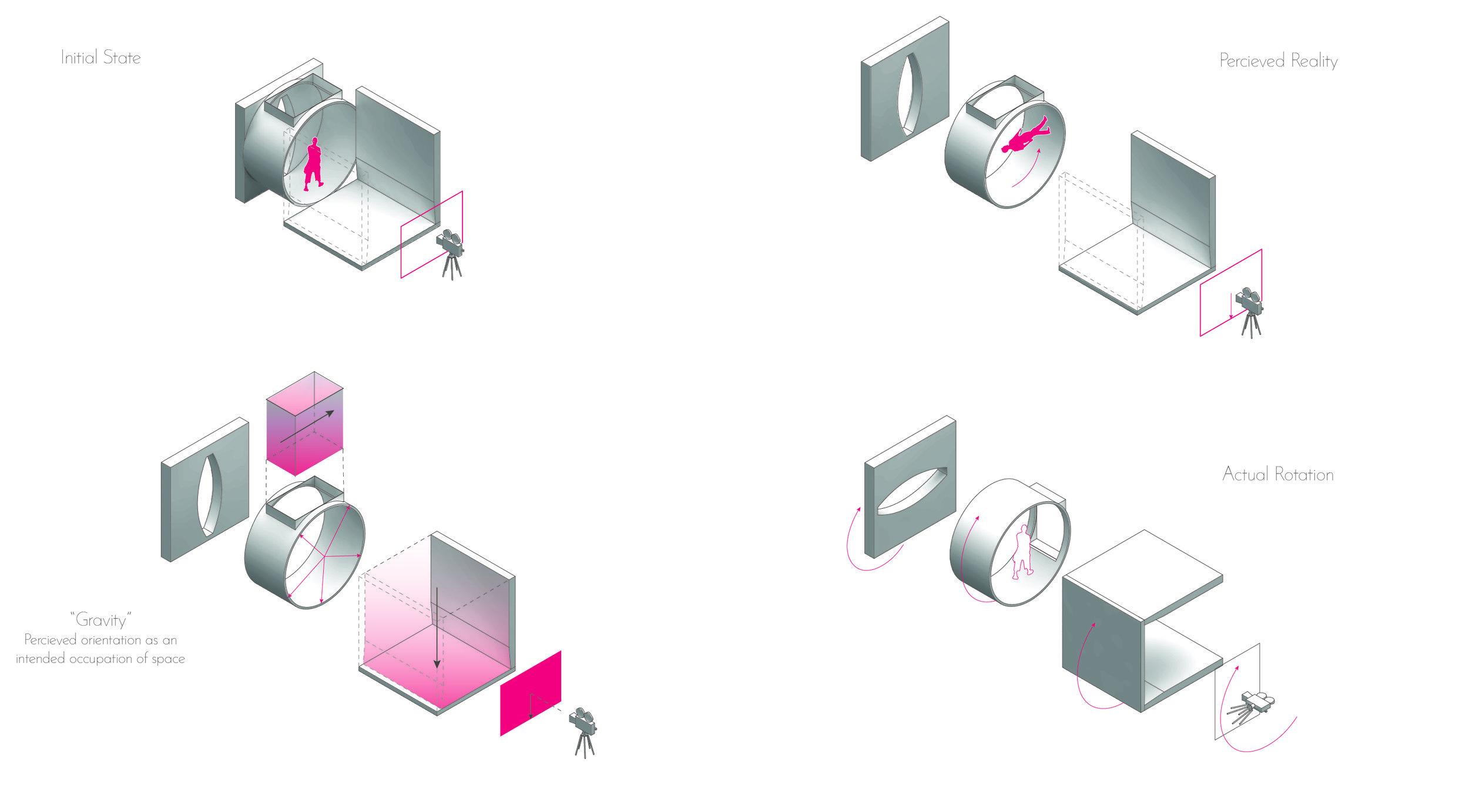 Rotating Transition_Diagrams.jpg
