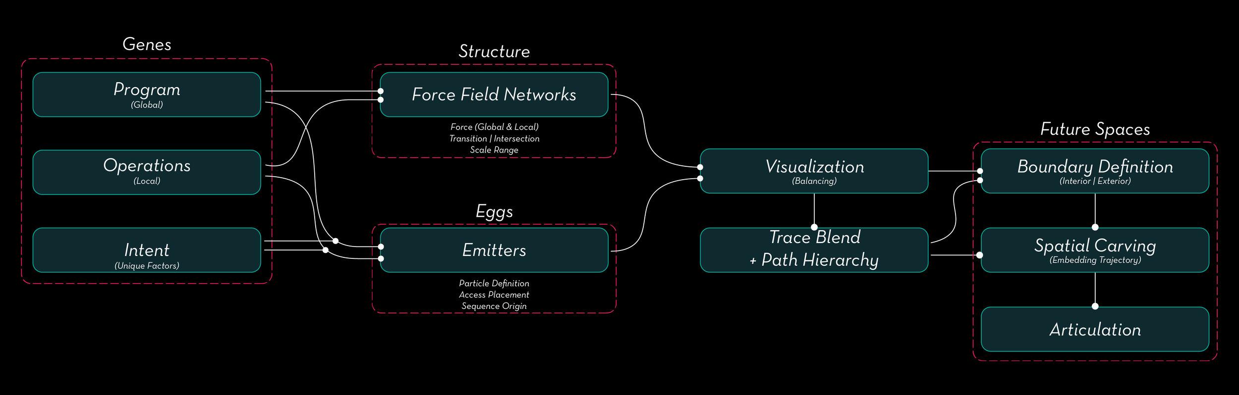 Logic Diagram_v1