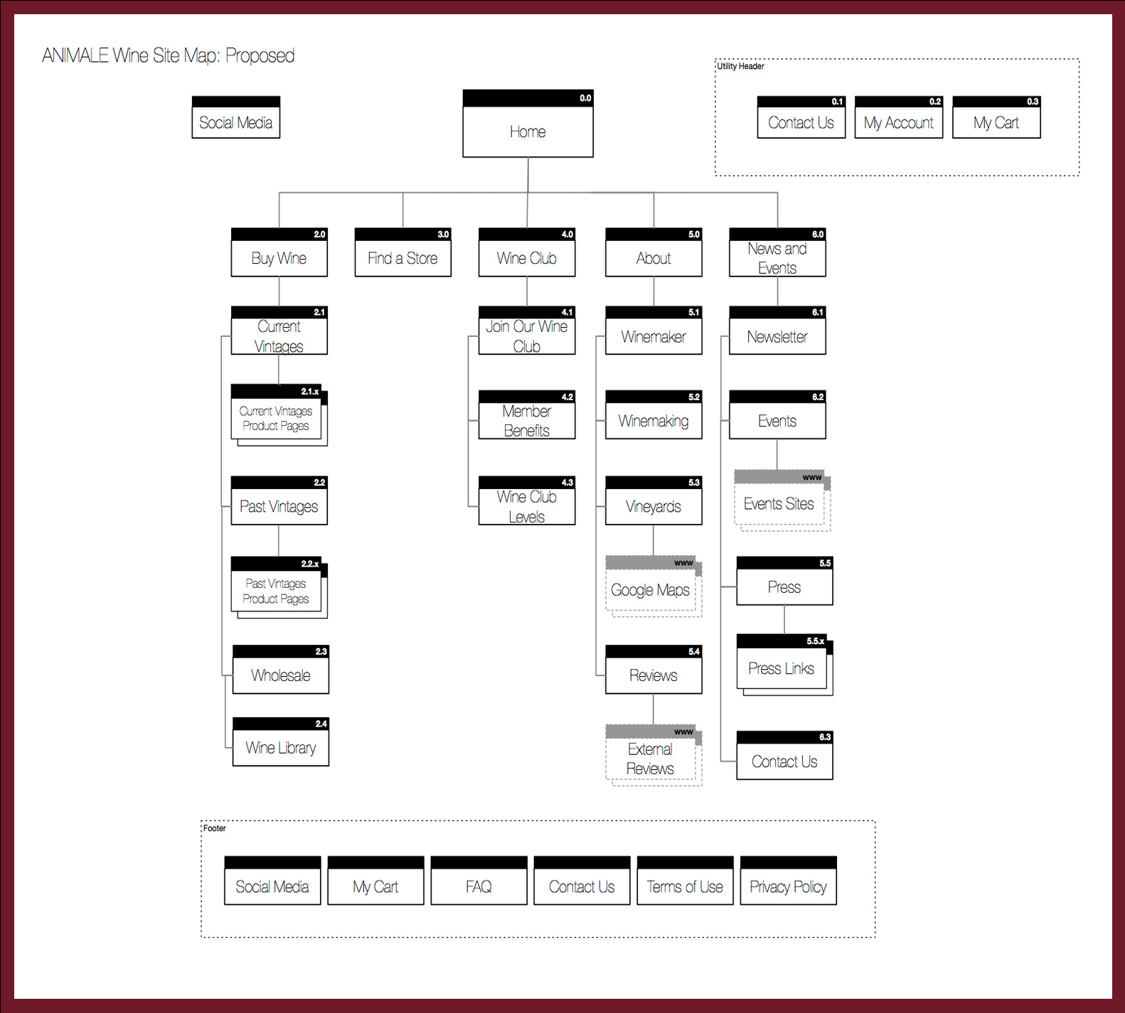 The site map I created of the proposed ANIMALE Wine website.