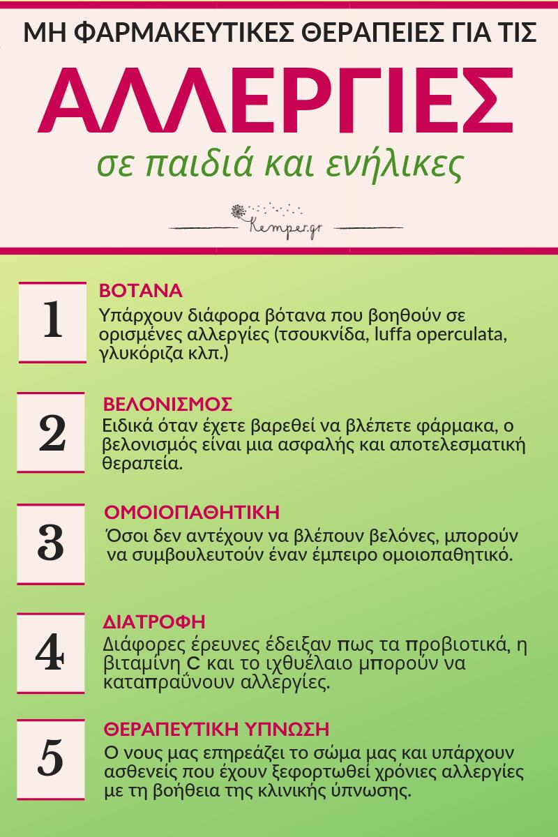paidia-allergies-fysiki-therapeia.png