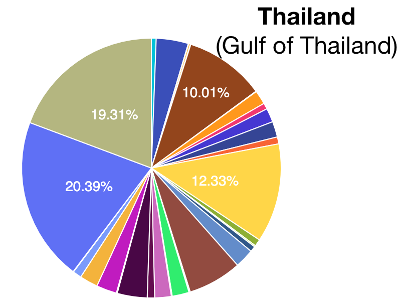 Thailand-GT.png