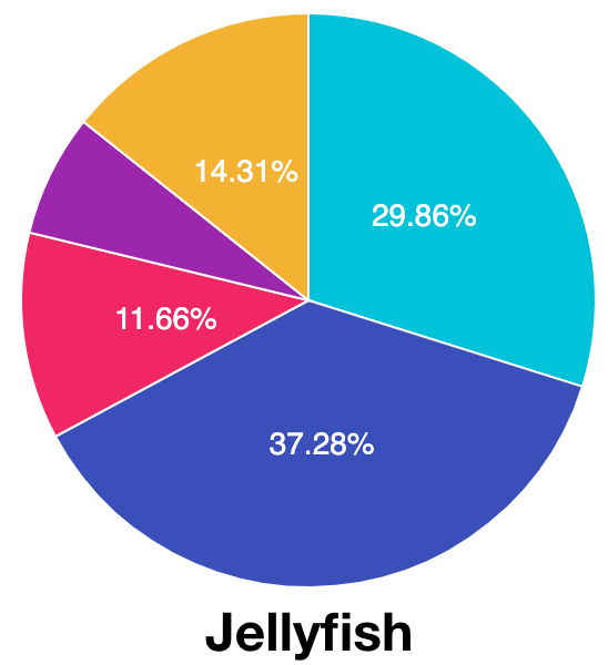 Sp_Jellyfish.png