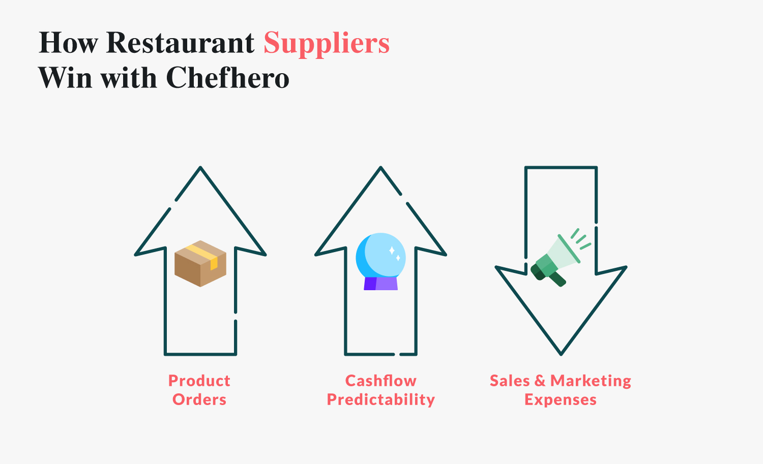 How Restaurant Suppliers Win