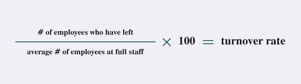 calculate restaurant turnover rate