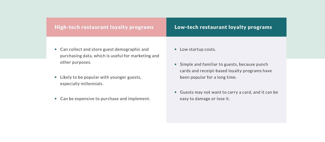 3-Restaurant-Loyalty-Programs.jpg