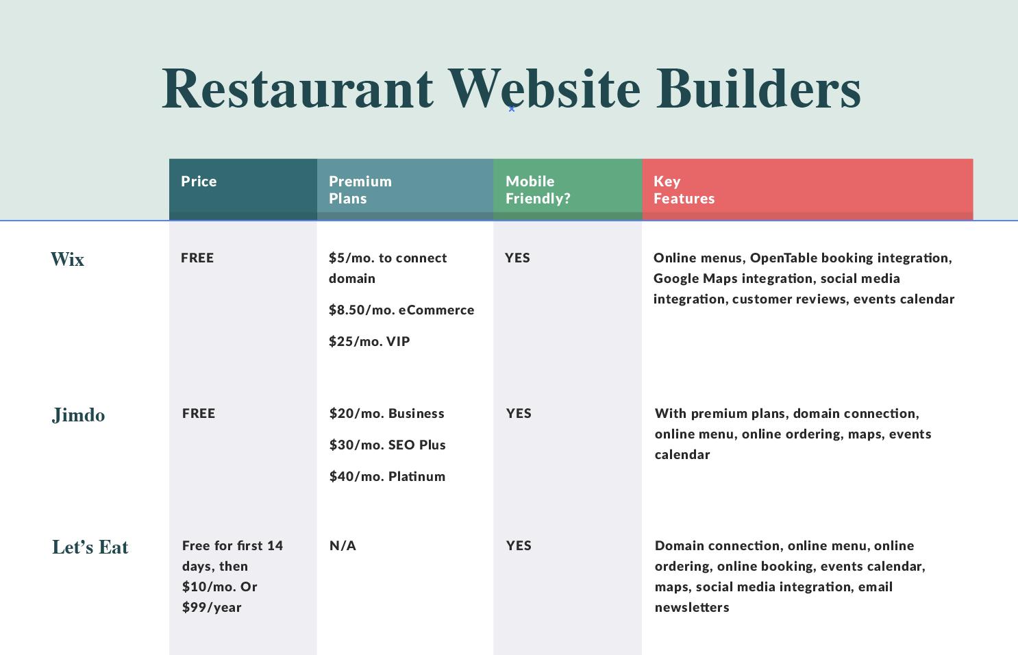 Restaurant_Website_Builder.png