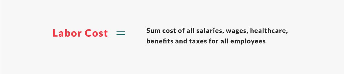 labor cost formula