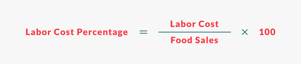 lost cost percentage formula