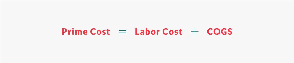 restaurant prime cost