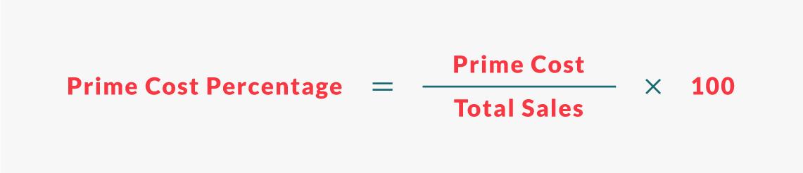prime cost percentage