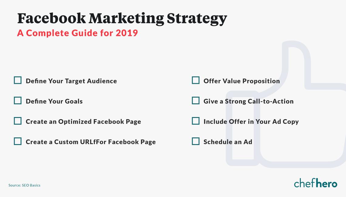 Restaurant Facebook Ads Marketing Strategy