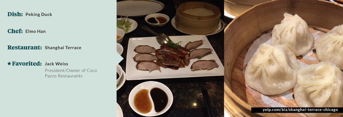 Chef de cuisine Elmo Han's peking duck