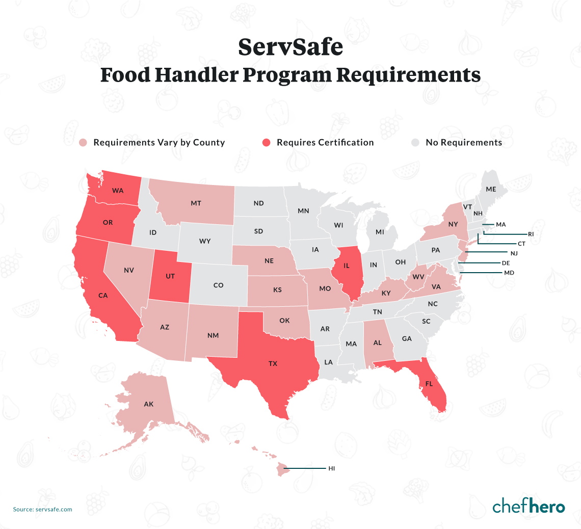 ServSafe Certification: What You Need to Know About Food