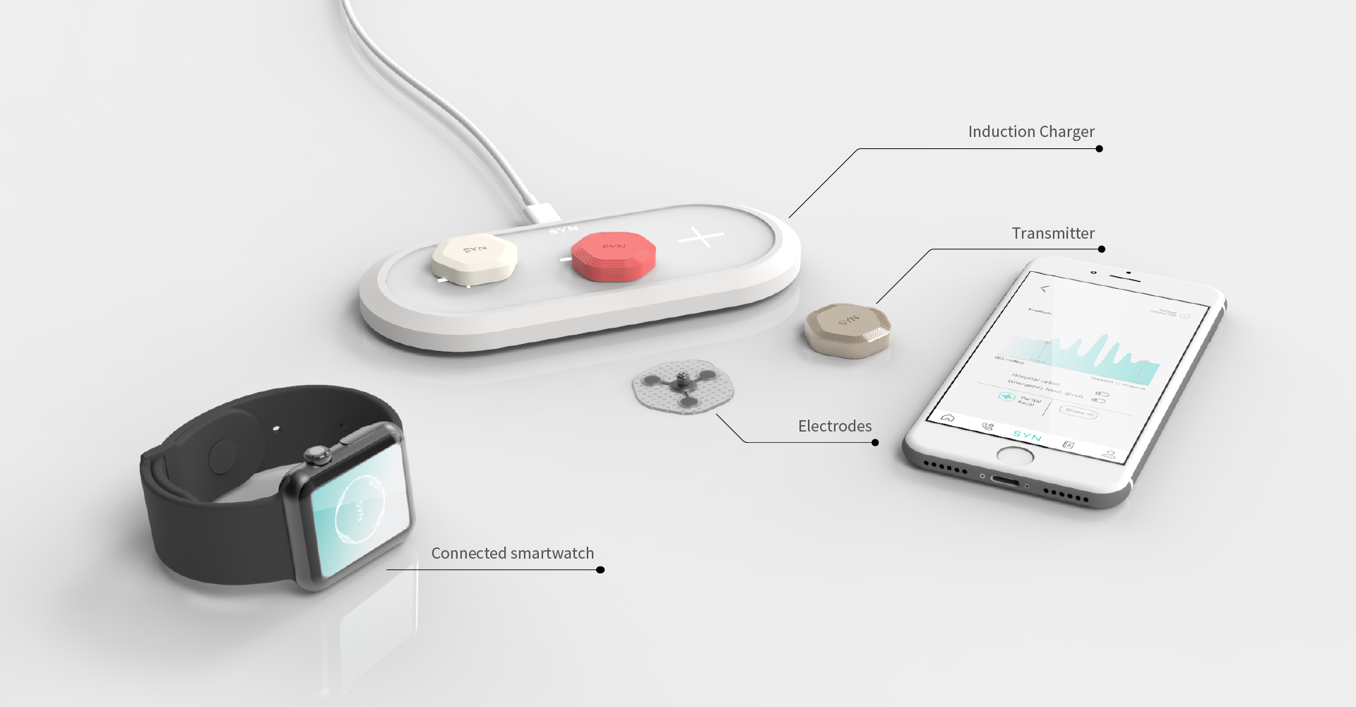 Syn product ecosystem consists of a smart watch, Synpad, Induction charger, and Syn App