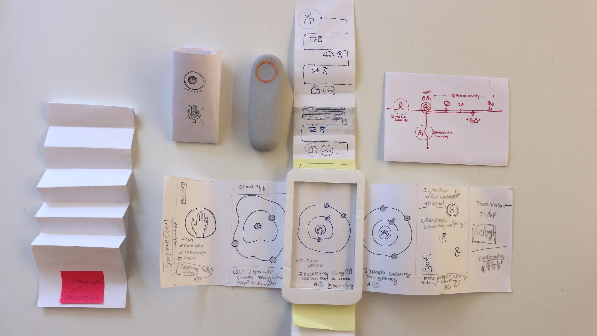 low fi prototyping