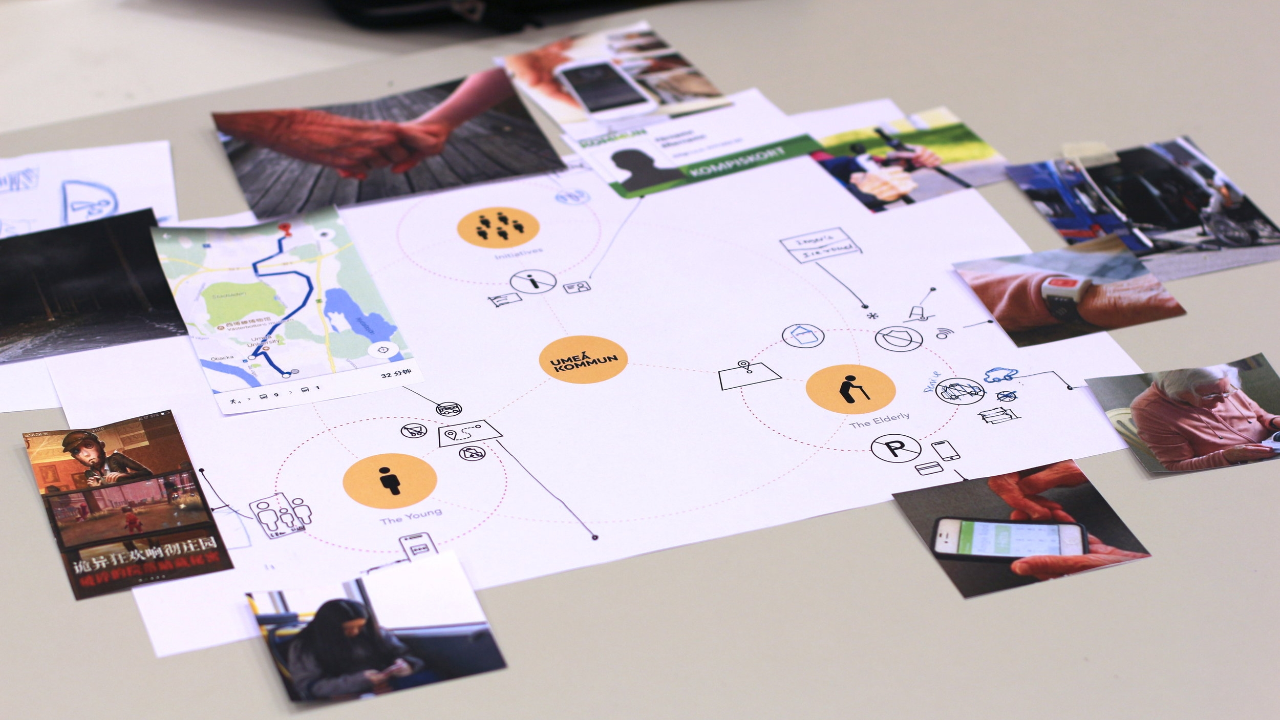 Designing a VISUAL BRIEF that shows the research in context (where action is happening)