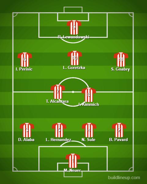 Bayern's predicted starting XI