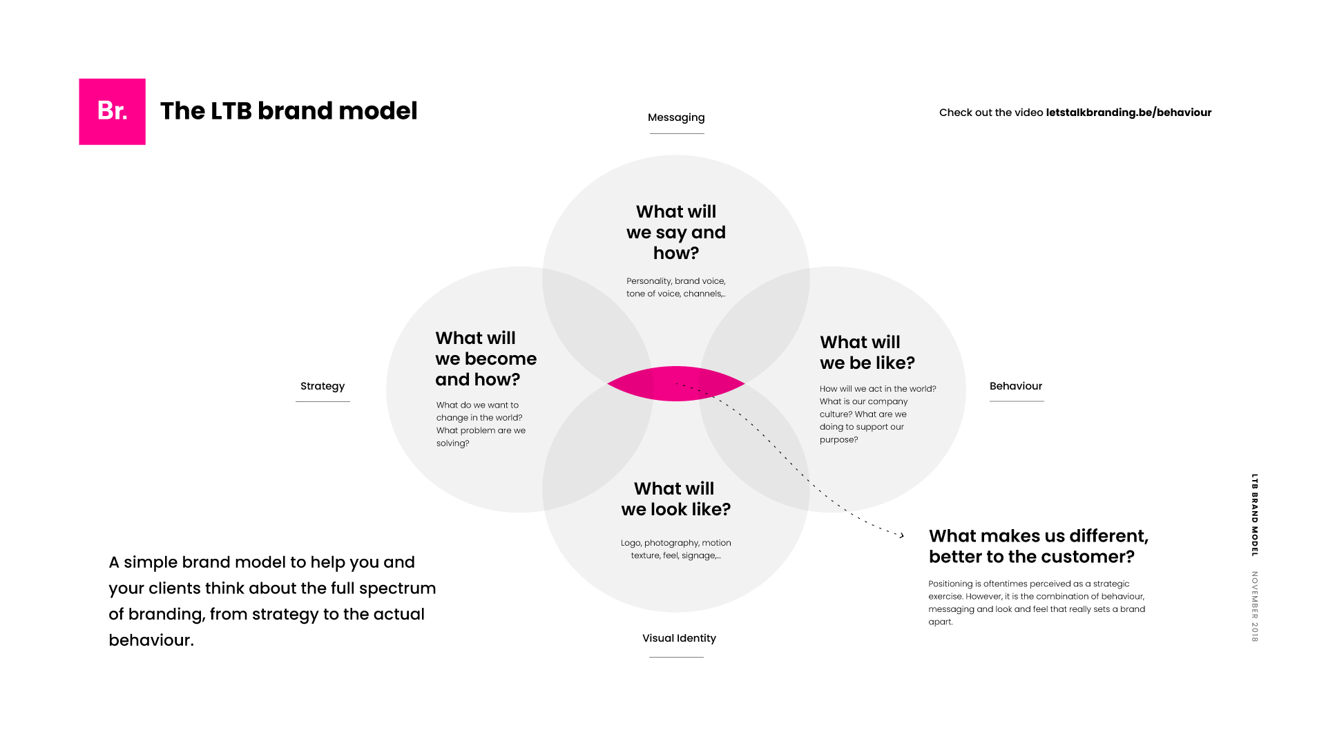 This is the brand model, click the link below to download the pdf.