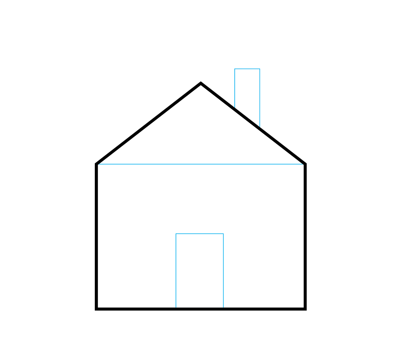 I see a house in this shape you are drawing. Hmmm, maybe this could get annoying