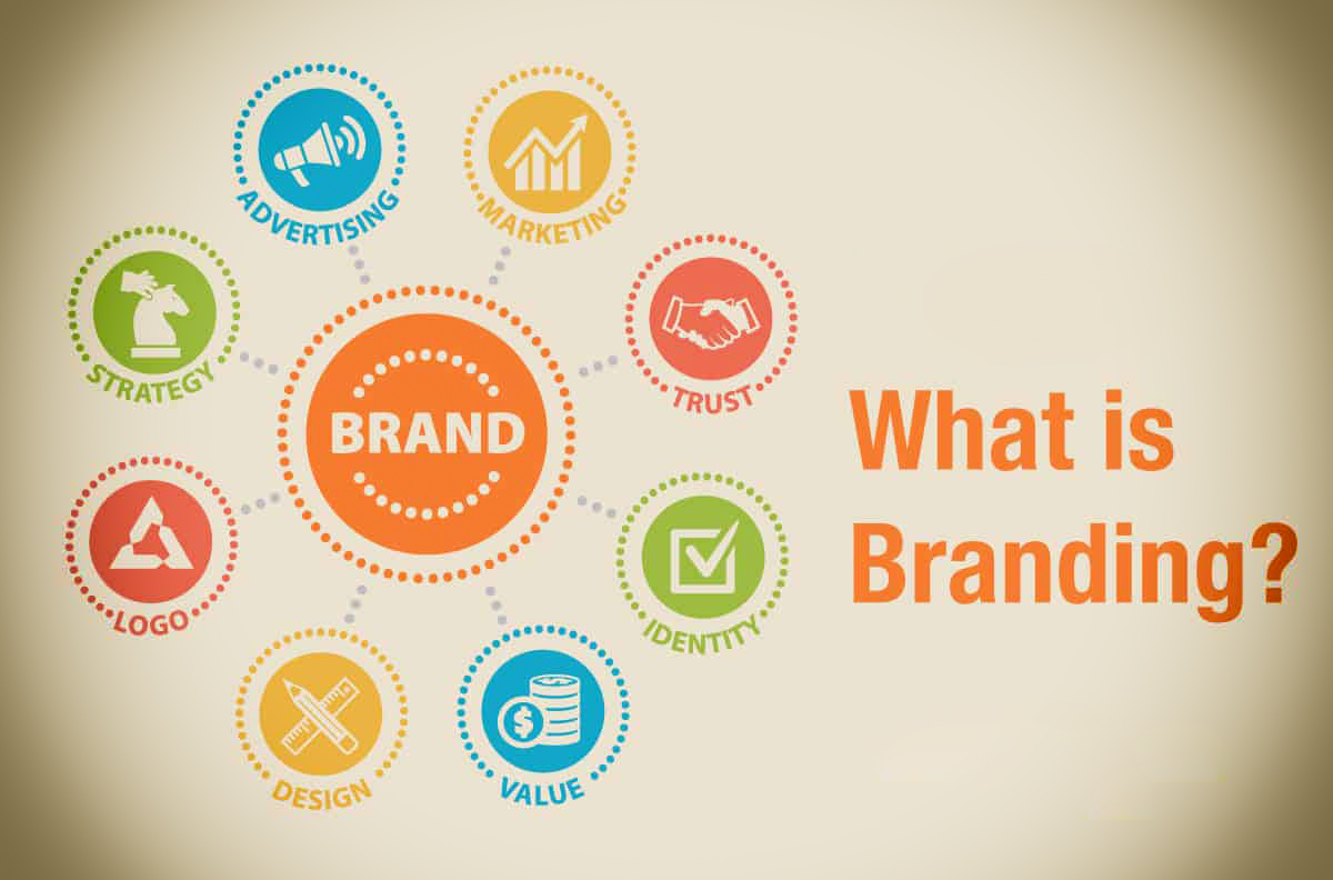 One of the many examples of a 'branding-centered' view