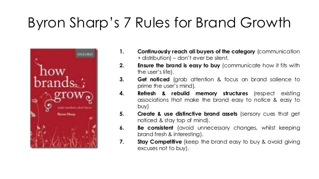 Byron Sharp's book 'how brands grow' in a nutshell.