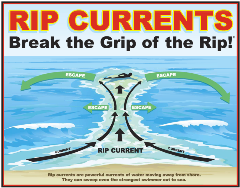 rip current warning.png