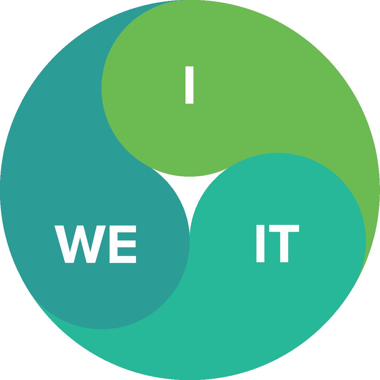 I_We_It_NEW_Ver_2.png